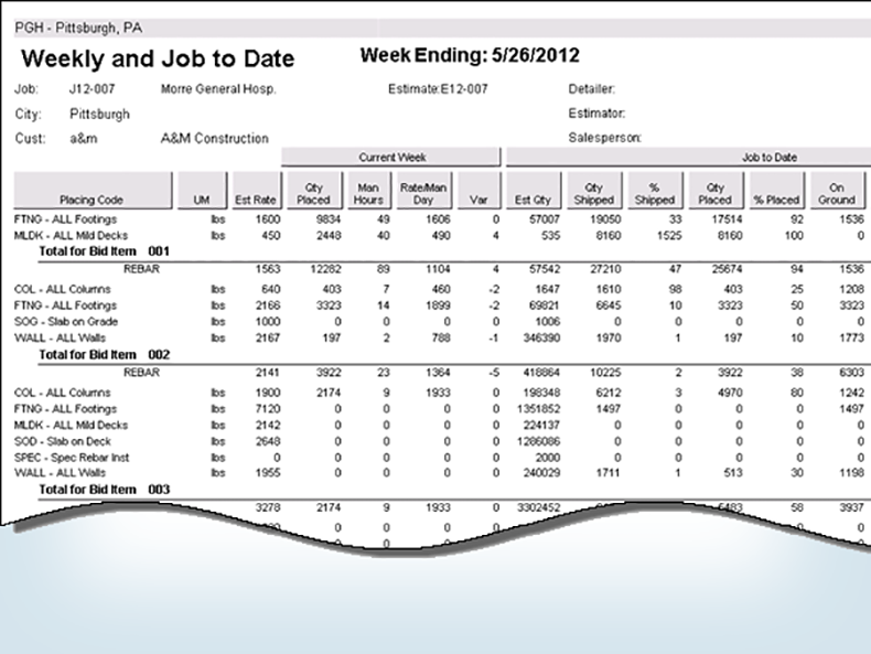 Weekly and Job to Date Report